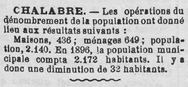 1901 3 mai Le Courrier de l'Aude.jpg